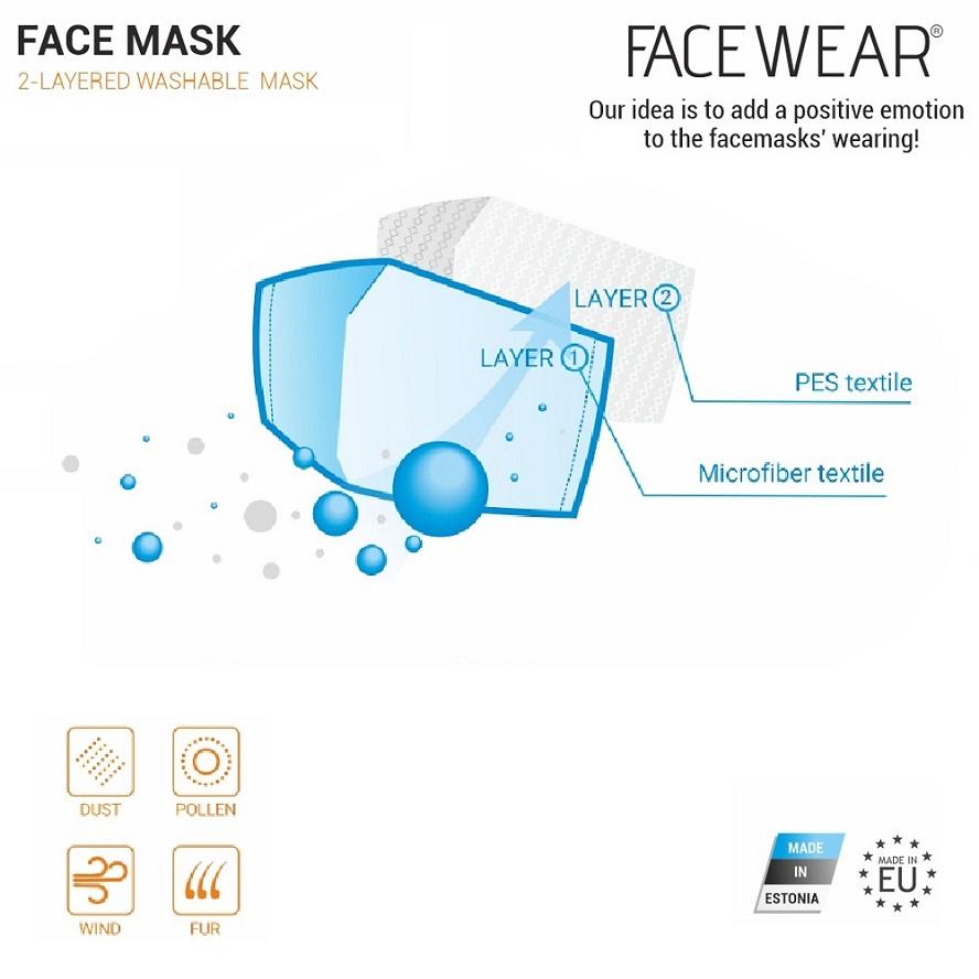 Facewear munskydd barn - Svart Björn