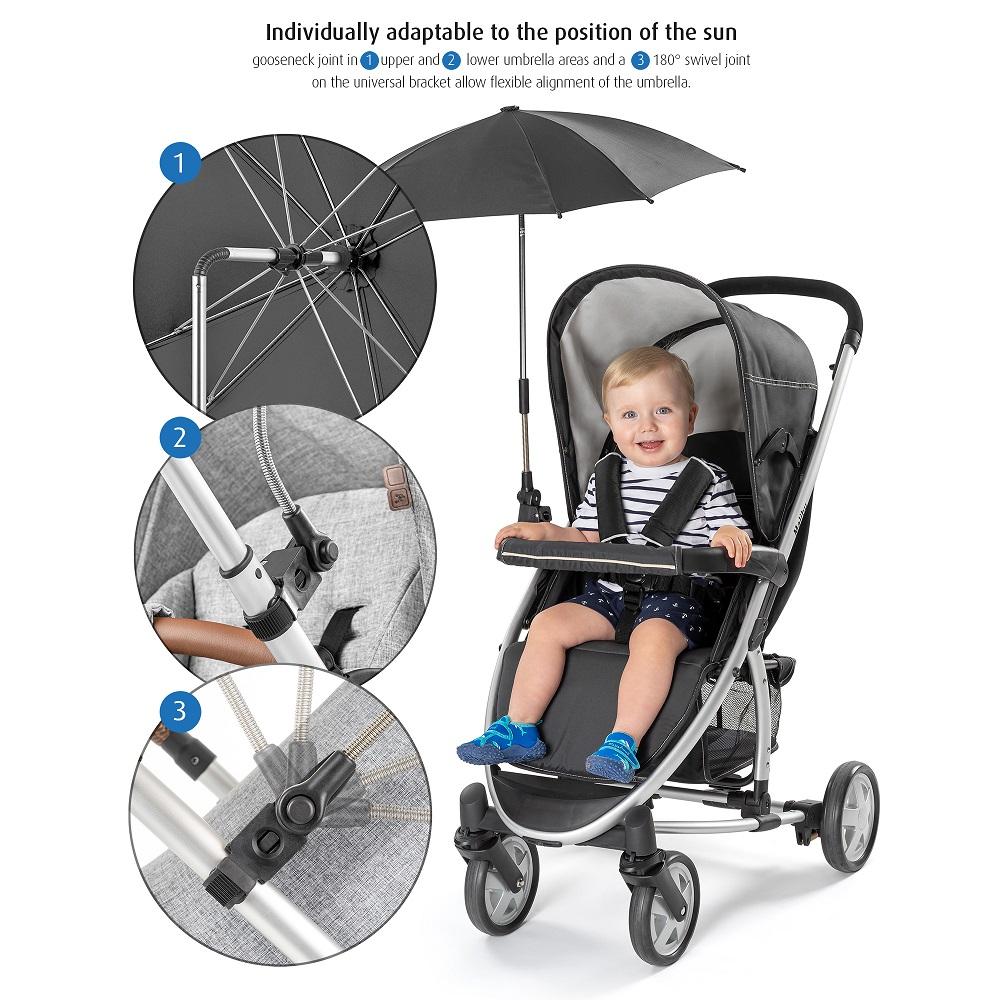 Reer barnvagnsparasoll - ShineSafe svart